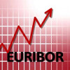¿Es momento para contratar un cuenta referenciada al Euribor?