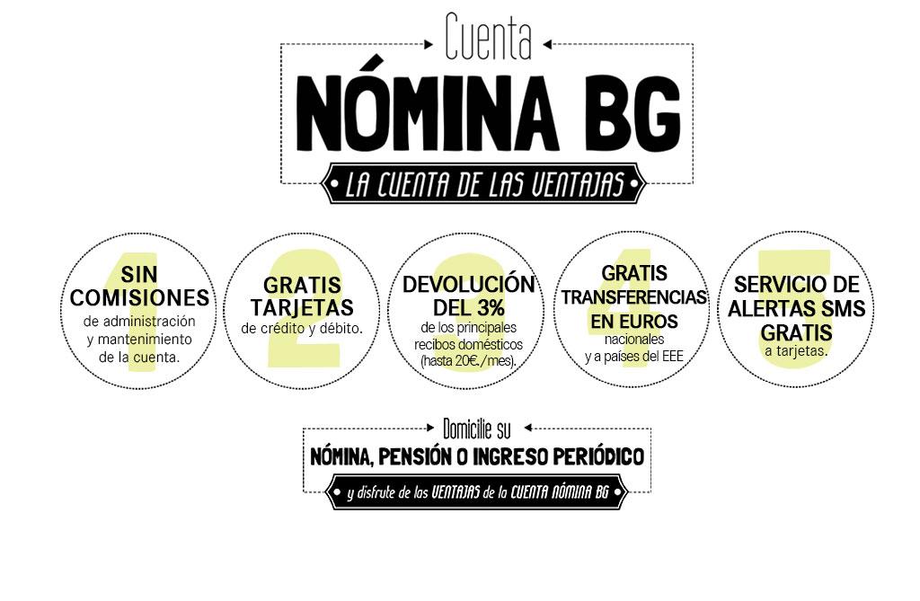 nomina_BG
